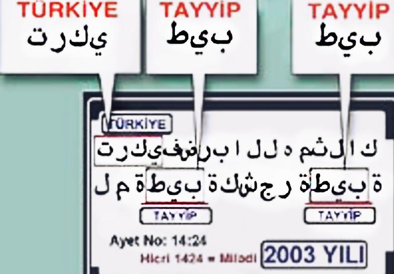 Kuran-da Recep Tayyip Erdoğan Geçiyor