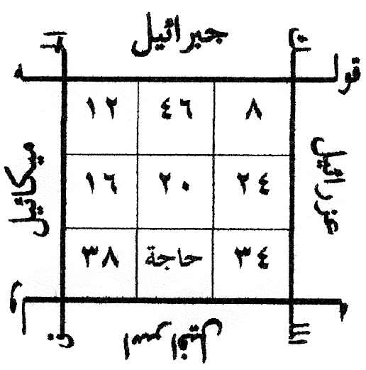 Önemli ve mühim bir dilek için: Allah isminin su üçlü vefki