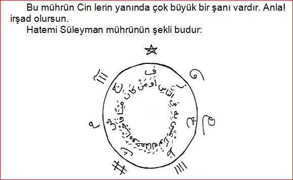 Hatemi Süleyman Mührünün Havassı