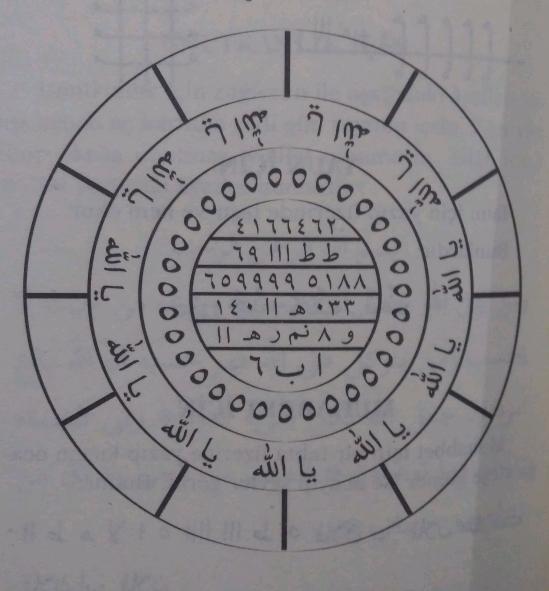 Mührü İdris (a.s.)
