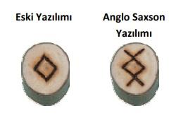 INGWAZ – Barış ve Uyum Runesi