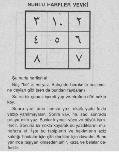 Nurlu Harfler Vefki