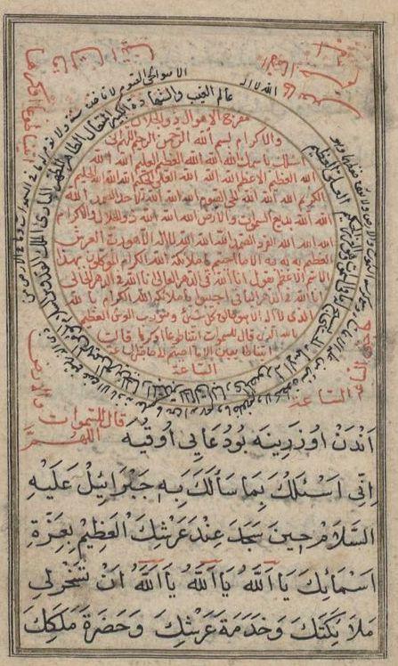 Allah-ın ismi azam (büyük isim) dairesi