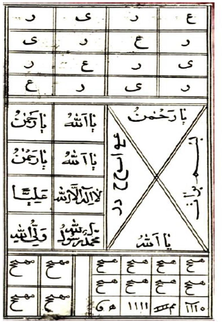 Şah Bahaeddin Hz.den Baht açmak ve sıkıntılardan kurtulma tılsımı
