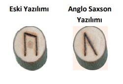 Uruz - Güç Runesi