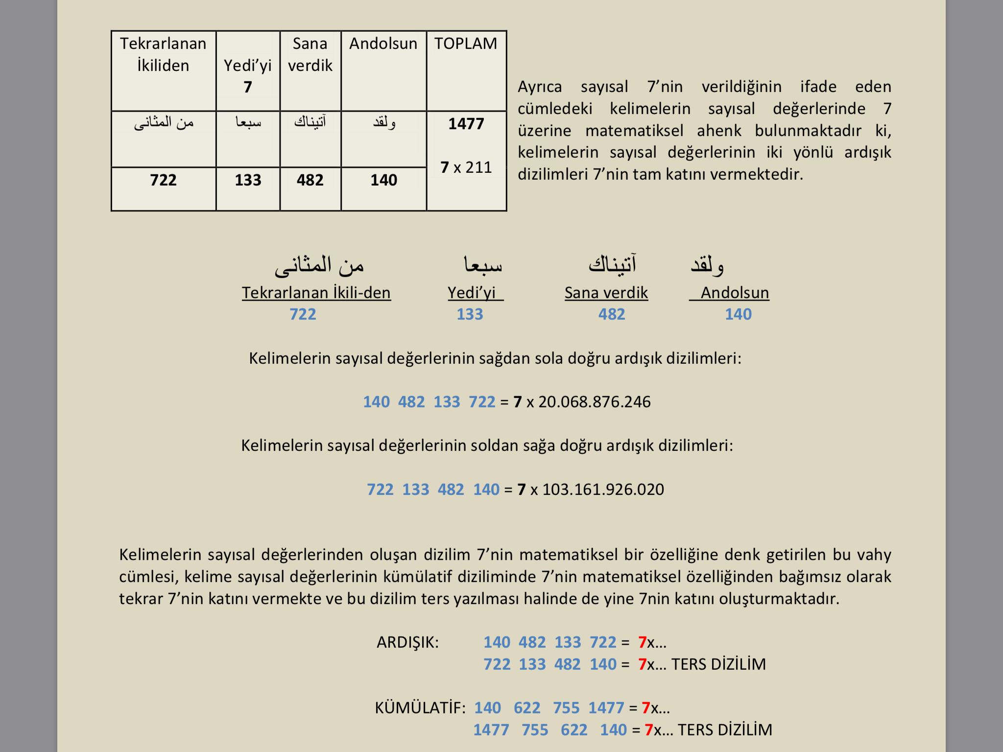 7 sayısına ait kodlamayı bildiren ayetin incelenmesi