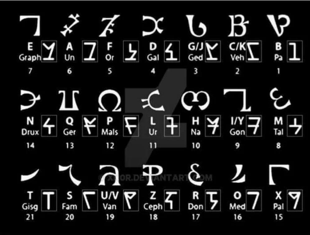 Enokyan alfabesi