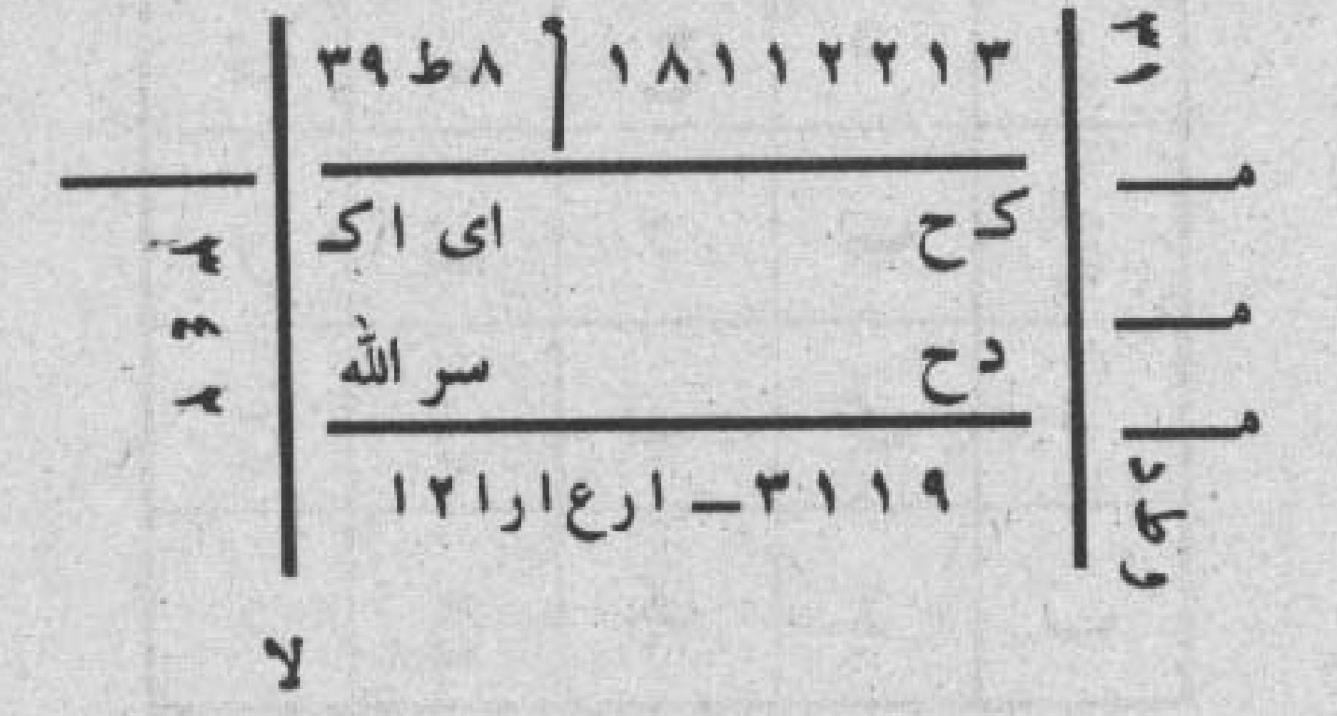 Hz. Süleyman 'ın Tacının Üzerindeki İsm-i Azam